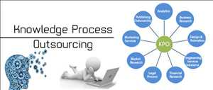 Knowledge Process Outsourcing (KPO)